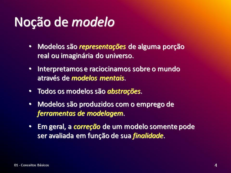 Noção de modelo Modelos são representações de alguma porção real ou imaginária do universo. Modelos são representações de alguma porção real ou imagin