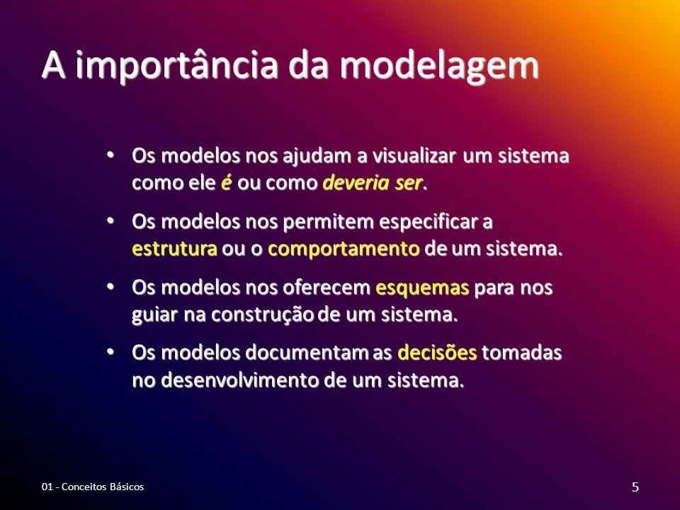 A importância da modelagem Os modelos nos ajudam a visualizar um sistema como ele é ou como deveria ser. Os modelos nos ajudam a visualizar um sistema