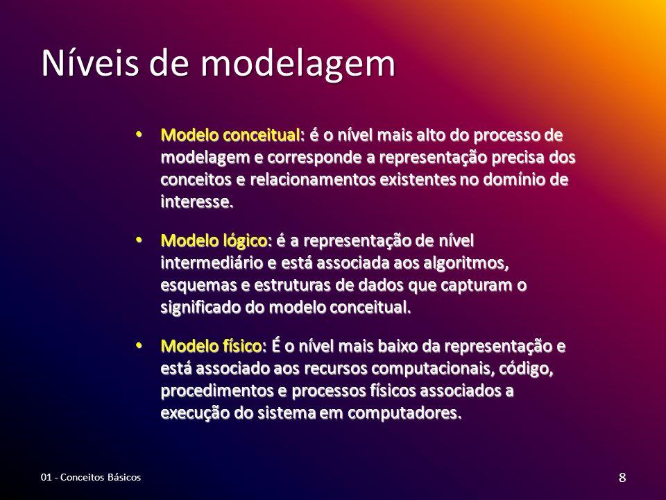 Níveis de modelagem Modelo conceitual: é o nível mais alto do processo de modelagem e corresponde a representação precisa dos conceitos e relacionamen