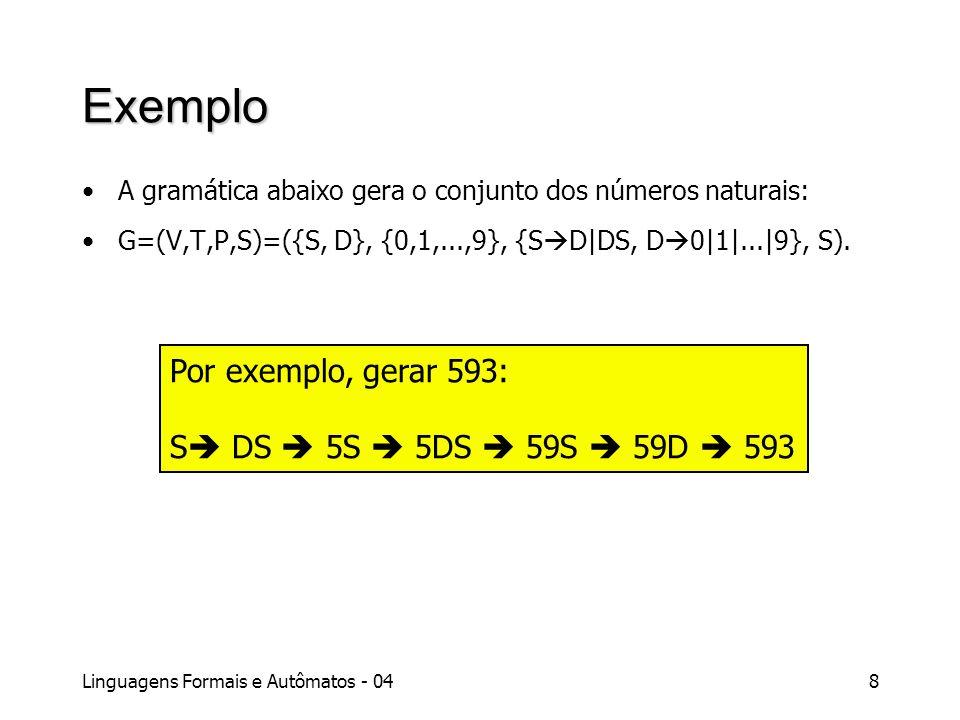 Linguagens Formais e Autômatos - 048 Exemplo A gramática abaixo gera o conjunto dos números naturais: G=(V,T,P,S)=({S, D}, {0,1,...,9}, {S D|DS, D 0|1