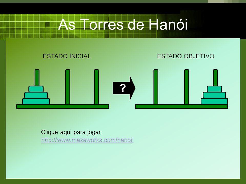 As Torres de Hanói ESTADO INICIALESTADO OBJETIVO ? http://www.mazeworks.com/hanoi http://www.mazeworks.com/hanoi Clique aqui para jogar: http://www.ma