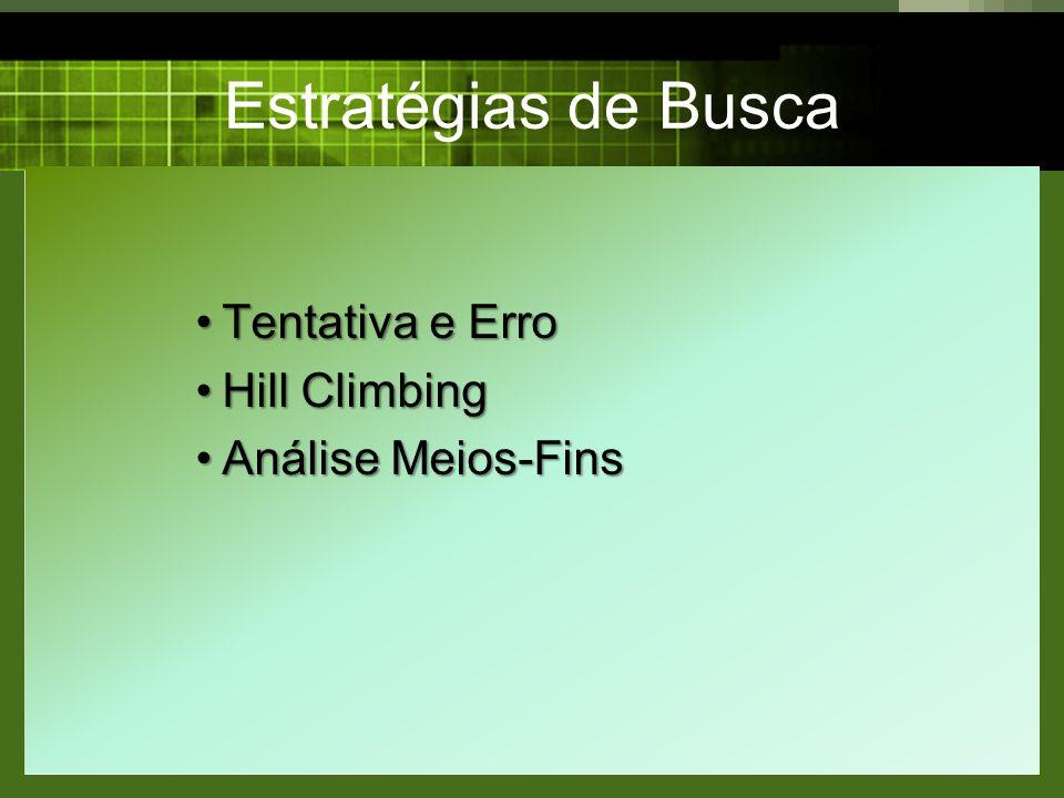 Estratégias de Busca Tentativa e ErroTentativa e Erro Hill ClimbingHill Climbing Análise Meios-FinsAnálise Meios-Fins
