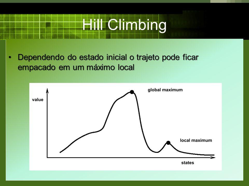 Dependendo do estado inicial o trajeto pode ficar empacado em um máximo localDependendo do estado inicial o trajeto pode ficar empacado em um máximo l