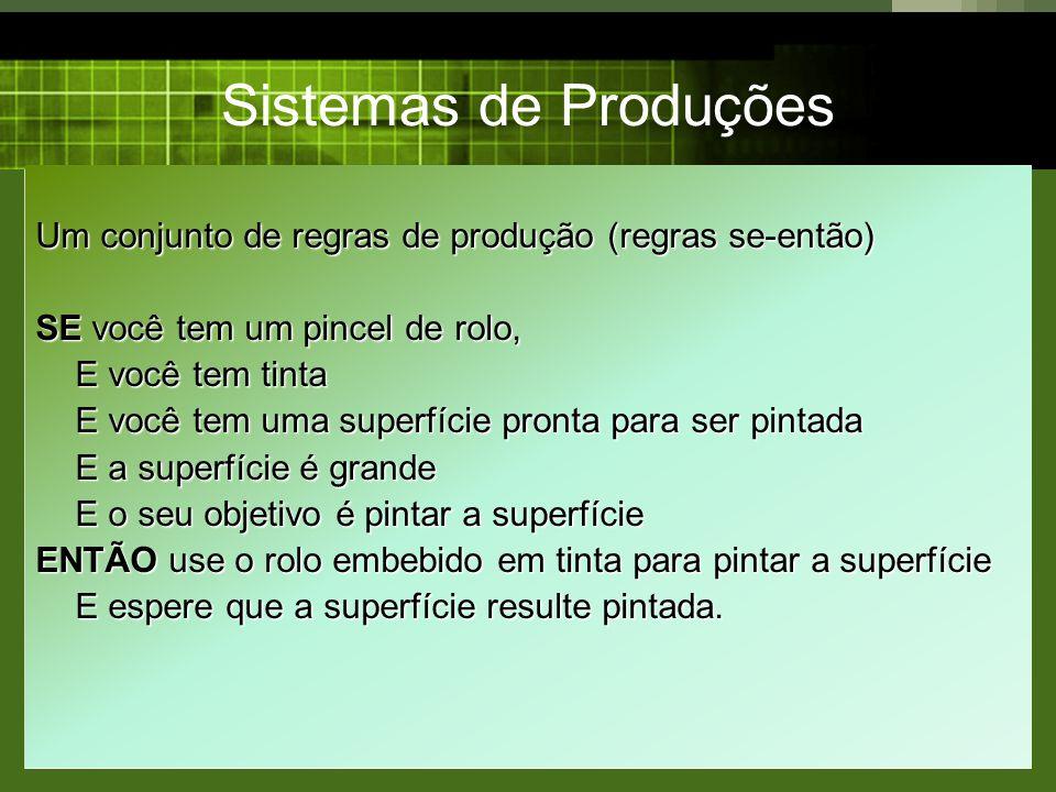 Sistemas de Produções Um conjunto de regras de produção (regras se-então) SE você tem um pincel de rolo, E você tem tinta E você tem uma superfície pr