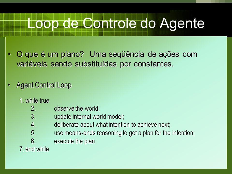 Loop de Controle do Agente O que é um plano? Uma seqüência de ações com variáveis sendo substituídas por constantes.O que é um plano? Uma seqüência de
