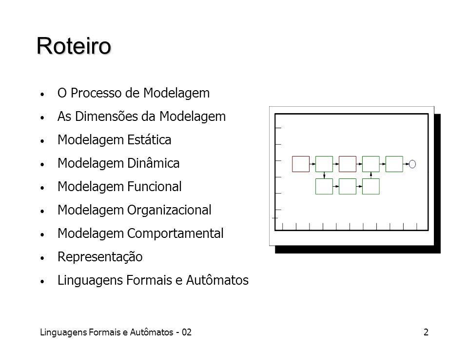 Linguagens Formais e Autômatos - 022 Roteiro O Processo de Modelagem As Dimensões da Modelagem Modelagem Estática Modelagem Dinâmica Modelagem Funcion