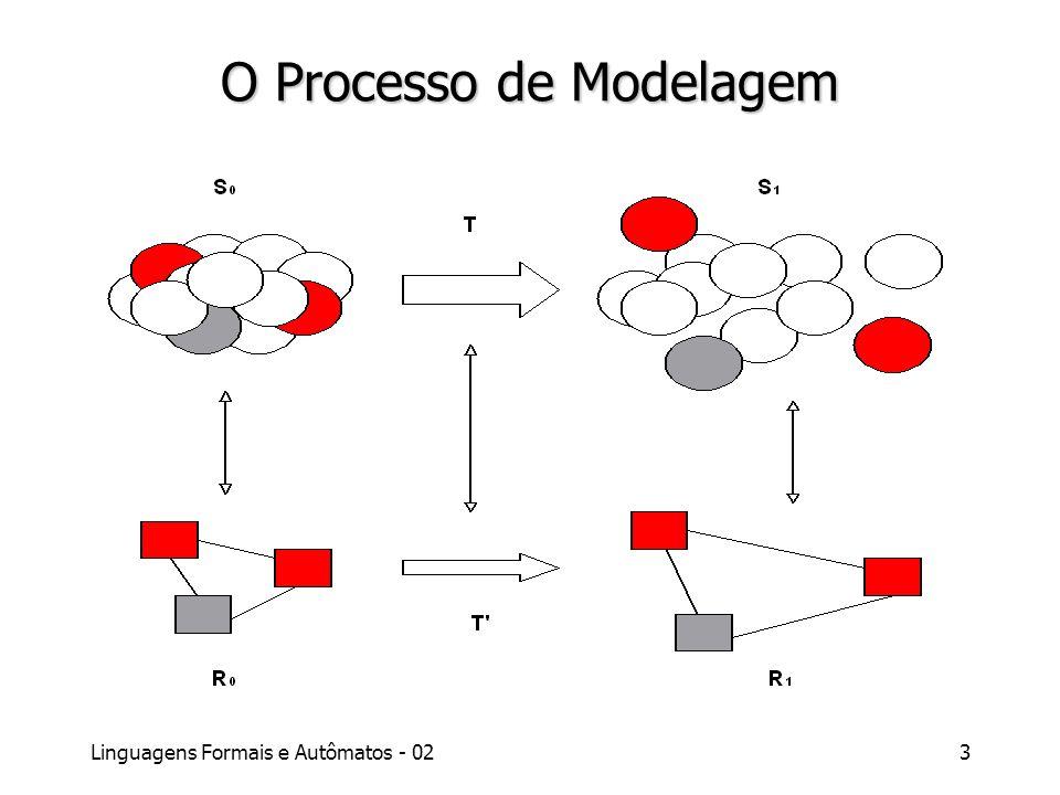 Linguagens Formais e Autômatos - 023 O Processo de Modelagem