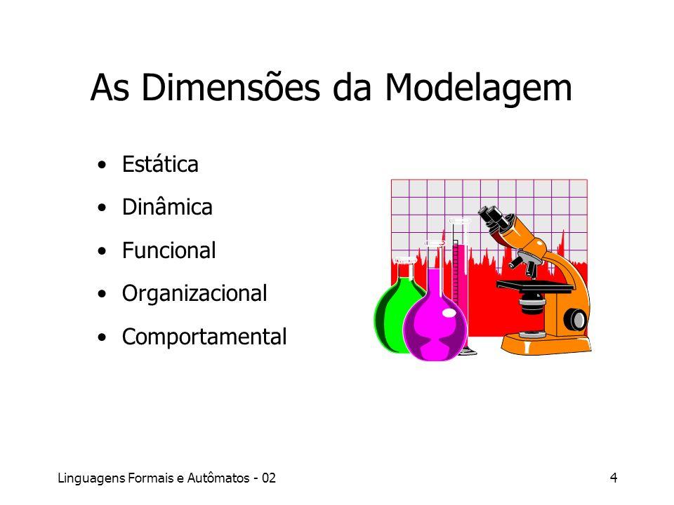 Linguagens Formais e Autômatos - 024 As Dimensões da Modelagem Estática Dinâmica Funcional Organizacional Comportamental