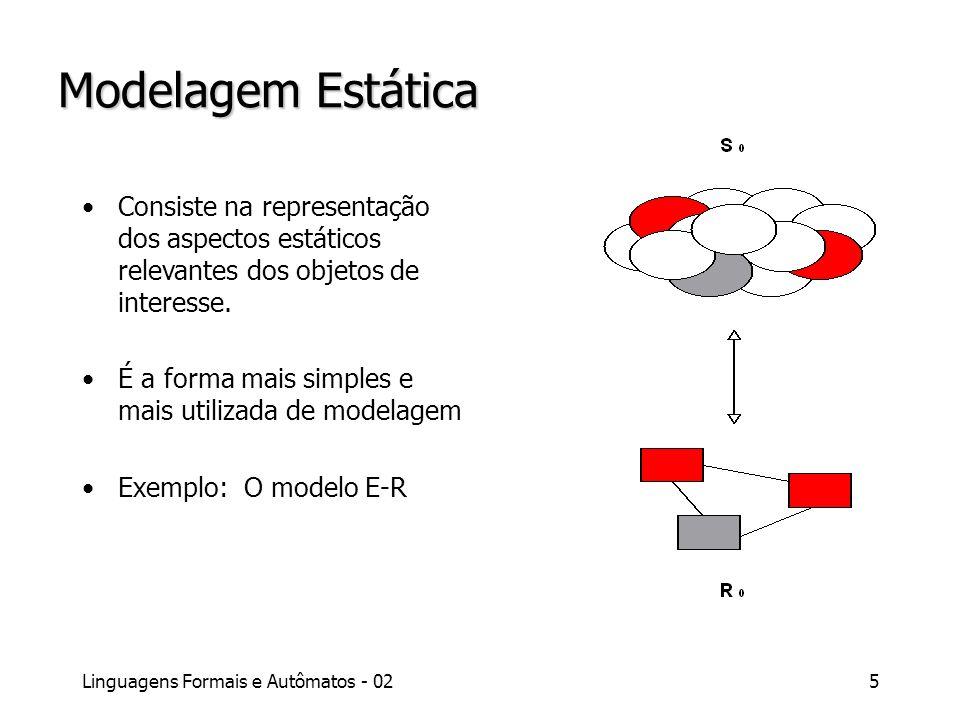 Linguagens Formais e Autômatos - 025 Modelagem Estática Consiste na representação dos aspectos estáticos relevantes dos objetos de interesse. É a form