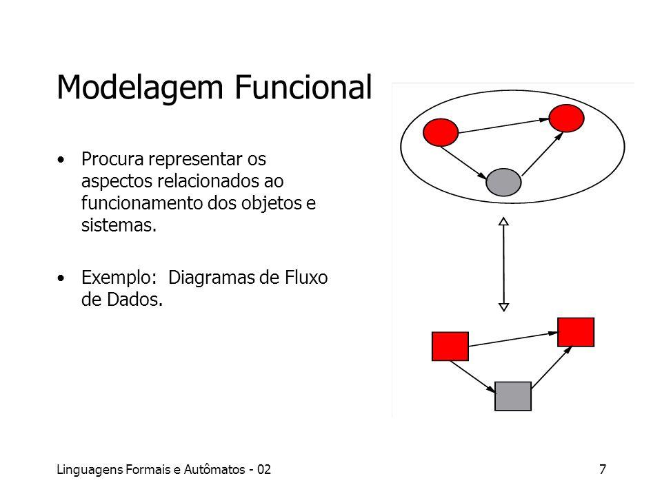 Linguagens Formais e Autômatos - 027 Modelagem Funcional Procura representar os aspectos relacionados ao funcionamento dos objetos e sistemas. Exemplo