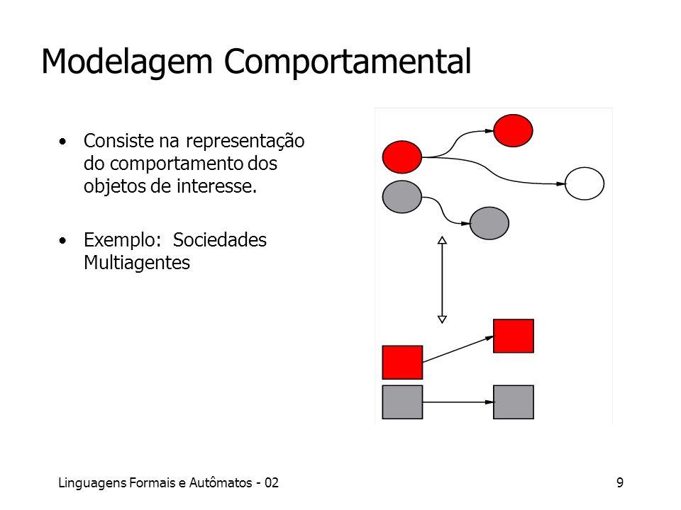 Linguagens Formais e Autômatos - 029 Modelagem Comportamental Consiste na representação do comportamento dos objetos de interesse. Exemplo: Sociedades