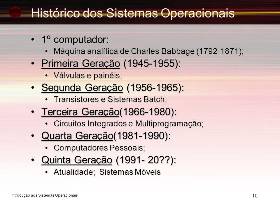 Histórico dos Sistemas Operacionais 1º computador:1º computador: Máquina analítica de Charles Babbage (1792-1871);Máquina analítica de Charles Babbage