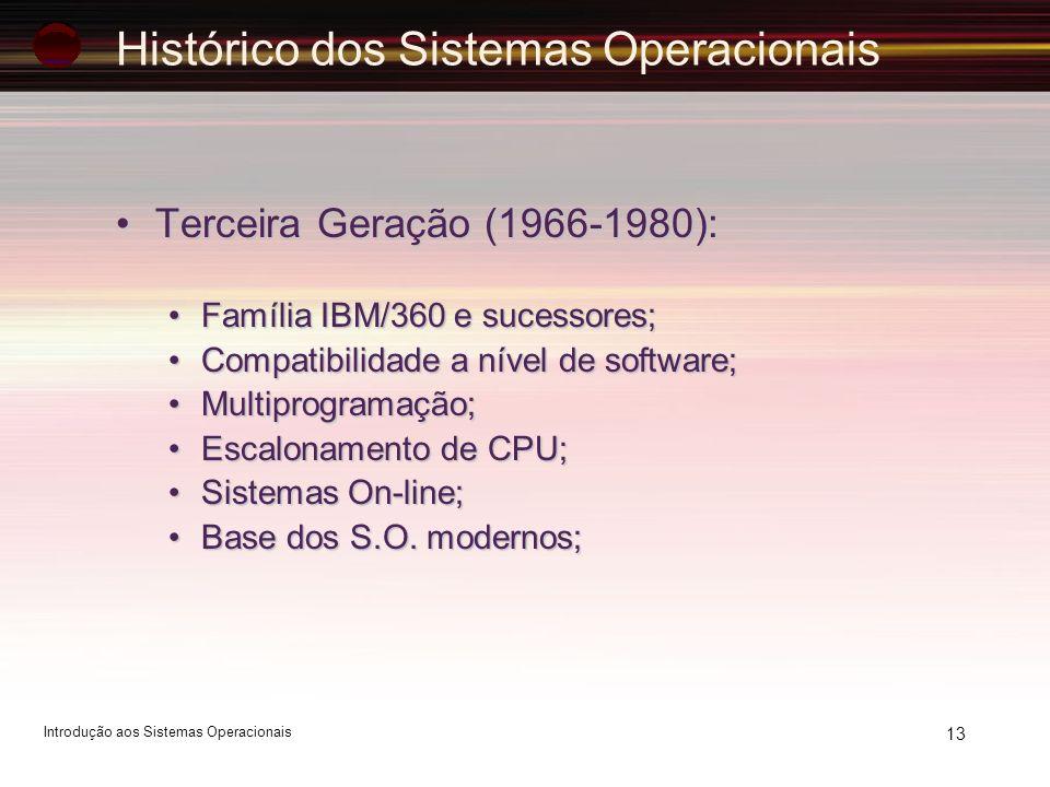 Histórico dos Sistemas Operacionais Terceira Geração (1966-1980):Terceira Geração (1966-1980): Família IBM/360 e sucessores;Família IBM/360 e sucessor