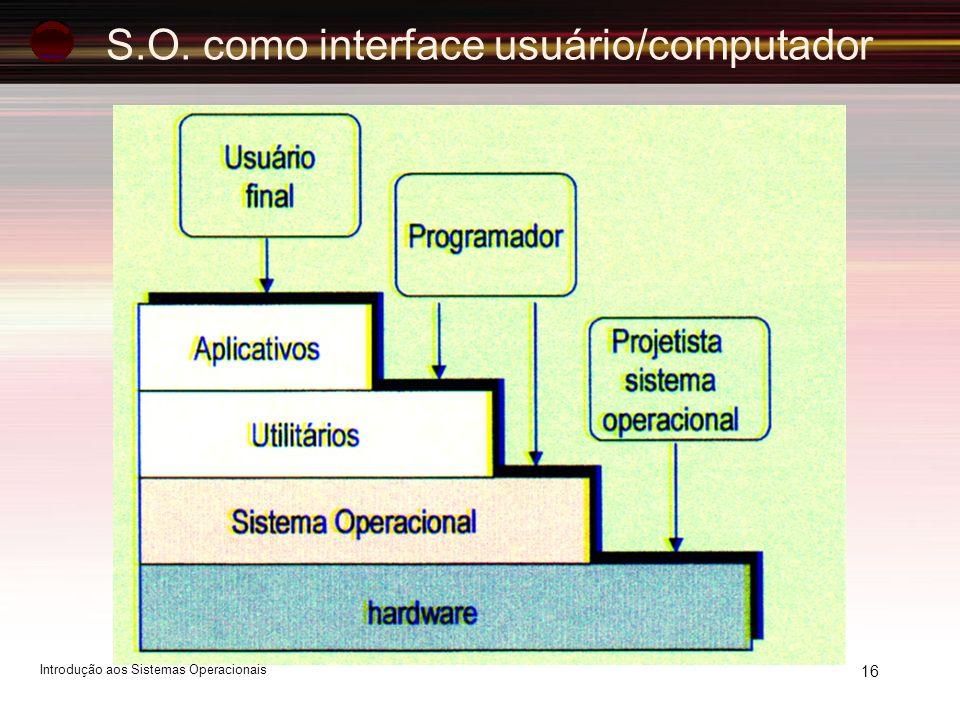 16 S.O. como interface usuário/computador Introdução aos Sistemas Operacionais