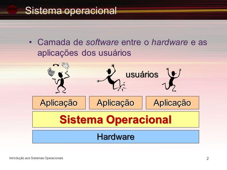 Sistema operacional Camada de software entre o hardware e as aplicações dos usuáriosCamada de software entre o hardware e as aplicações dos usuários H