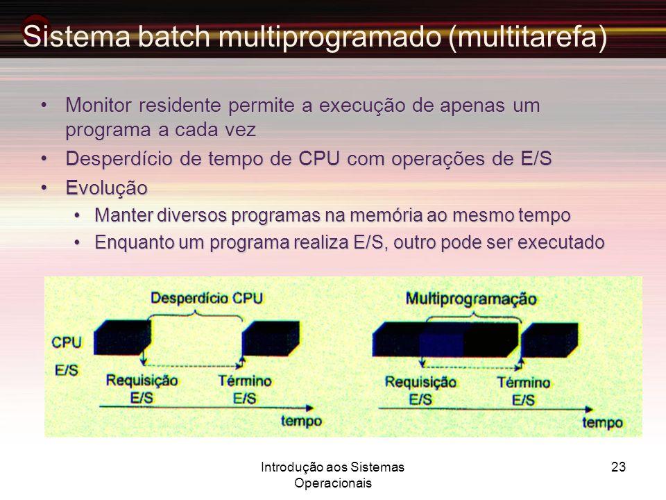 23 Sistema batch multiprogramado (multitarefa) Monitor residente permite a execução de apenas um programa a cada vezMonitor residente permite a execuç