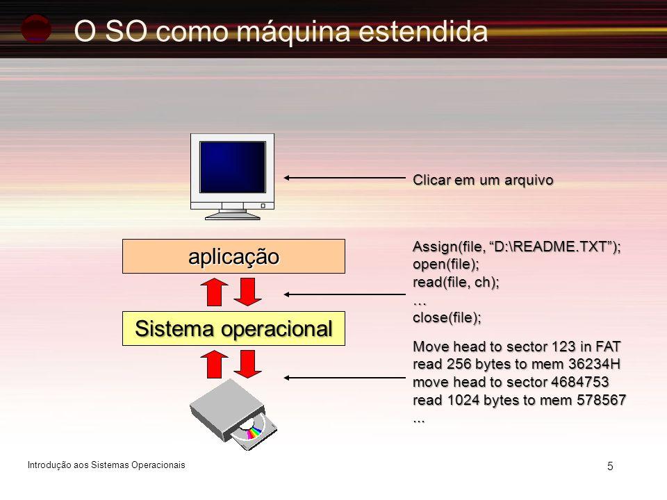 O SO como máquina estendida Sistema operacional aplicação Clicar em um arquivo Assign(file, D:\README.TXT); open(file); read(file, ch); … close(file);