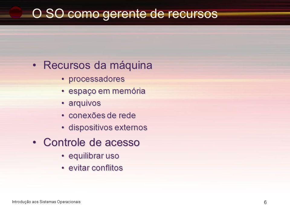 O SO como gerente de recursos Recursos da máquinaRecursos da máquina processadoresprocessadores espaço em memóriaespaço em memória arquivosarquivos co