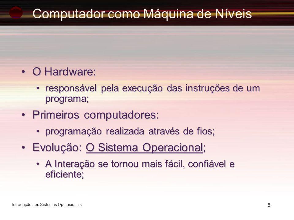 Computador como Máquina de Níveis O Hardware:O Hardware: responsável pela execução das instruções de um programa;responsável pela execução das instruç