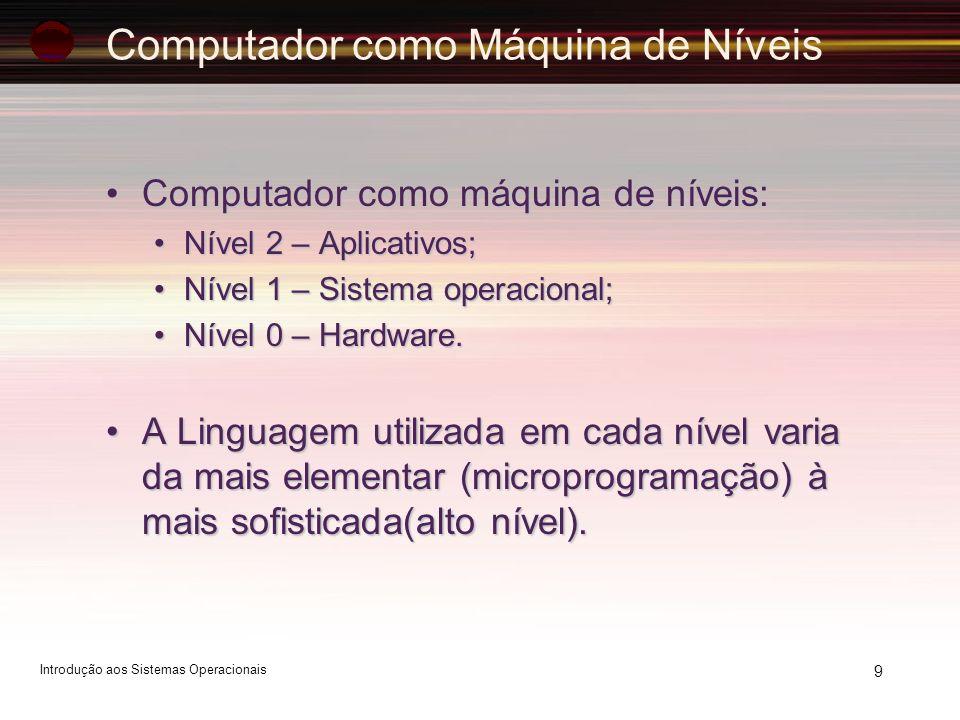 Computador como Máquina de Níveis Computador como máquina de níveis:Computador como máquina de níveis: Nível 2 – Aplicativos;Nível 2 – Aplicativos; Ní