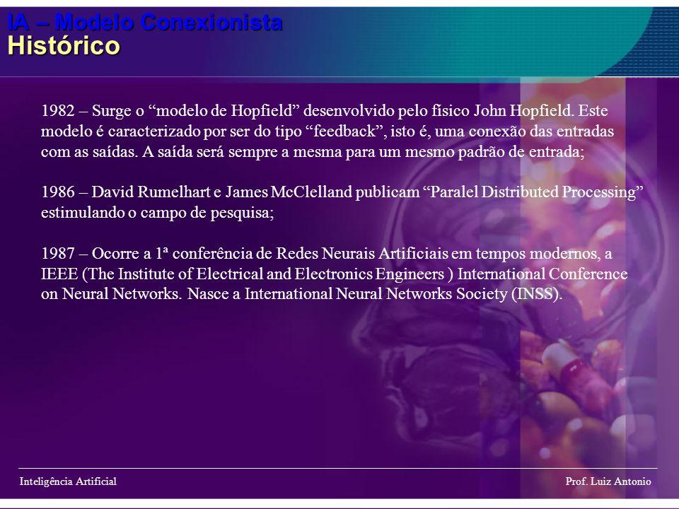 IA – Modelo Conexionista Histórico Inteligência Artificial Prof. Luiz Antonio 1982 – Surge o modelo de Hopfield desenvolvido pelo físico John Hopfield