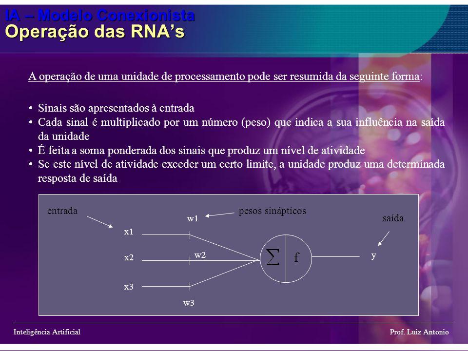 IA – Modelo Conexionista Operação das RNAs Inteligência Artificial Prof. Luiz Antonio A operação de uma unidade de processamento pode ser resumida da