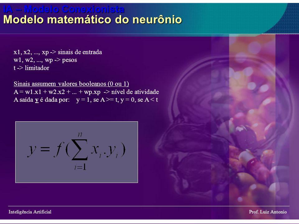 IA – Modelo Conexionista Modelo matemático do neurônio Inteligência Artificial Prof. Luiz Antonio x1, x2,..., xp -> sinais de entrada w1, w2,..., wp -