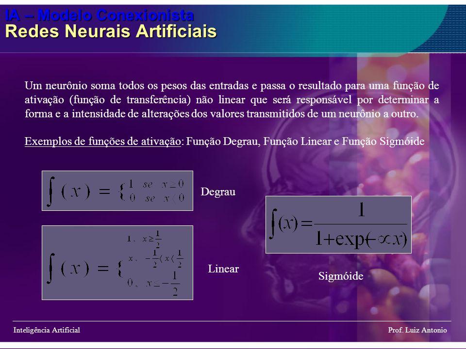 IA – Modelo Conexionista Redes Neurais Artificiais Inteligência Artificial Prof. Luiz Antonio Um neurônio soma todos os pesos das entradas e passa o r