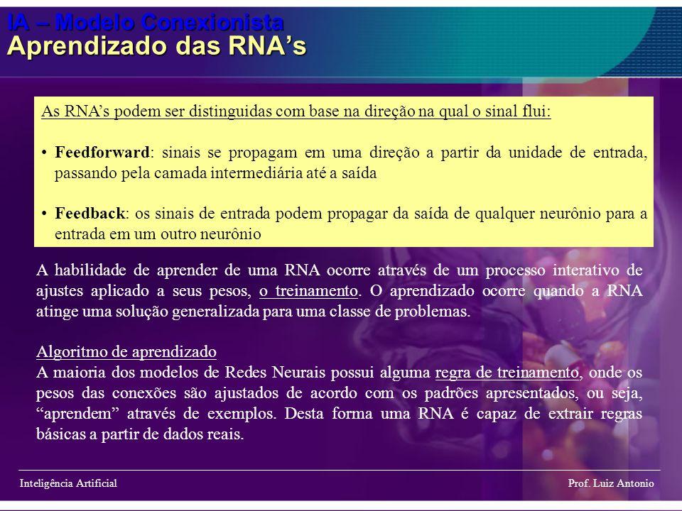 IA – Modelo Conexionista Aprendizado das RNAs Inteligência Artificial Prof. Luiz Antonio As RNAs podem ser distinguidas com base na direção na qual o