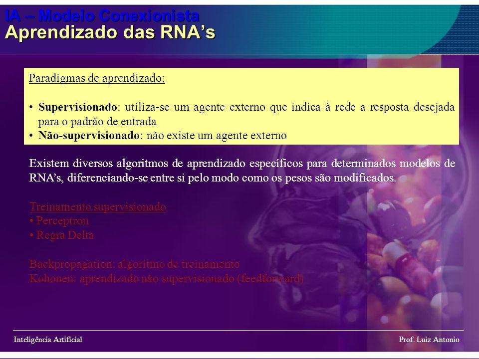 IA – Modelo Conexionista Aprendizado das RNAs Inteligência Artificial Prof. Luiz Antonio Paradigmas de aprendizado: Supervisionado: utiliza-se um agen