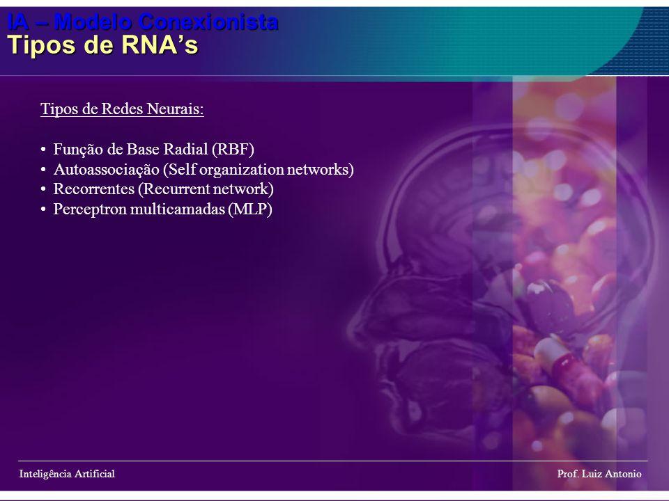 IA – Modelo Conexionista Tipos de RNAs Inteligência Artificial Prof. Luiz Antonio Tipos de Redes Neurais: Função de Base Radial (RBF) Autoassociação (
