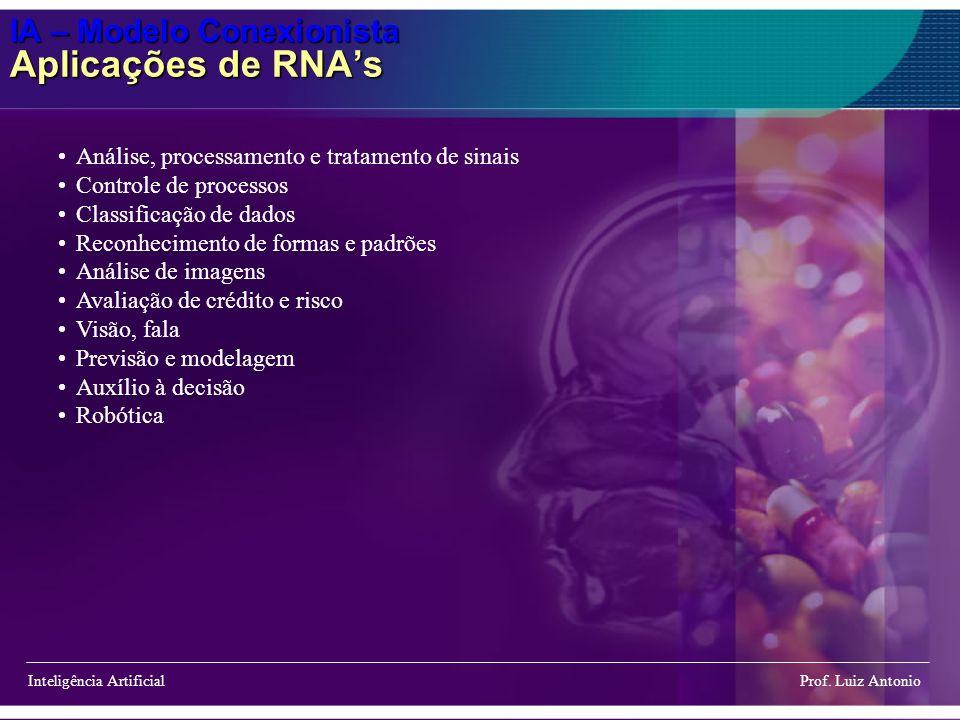IA – Modelo Conexionista Aplicações de RNAs Inteligência Artificial Prof. Luiz Antonio Análise, processamento e tratamento de sinais Controle de proce