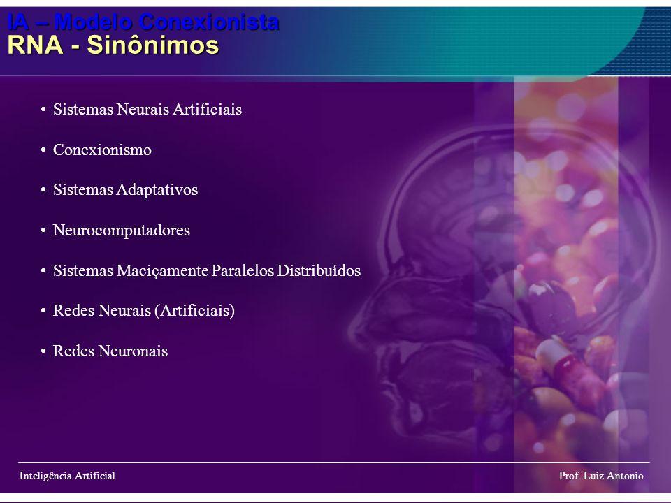 IA – Modelo Conexionista RNA - Sinônimos Inteligência Artificial Prof. Luiz Antonio Sistemas Neurais Artificiais Conexionismo Sistemas Adaptativos Neu