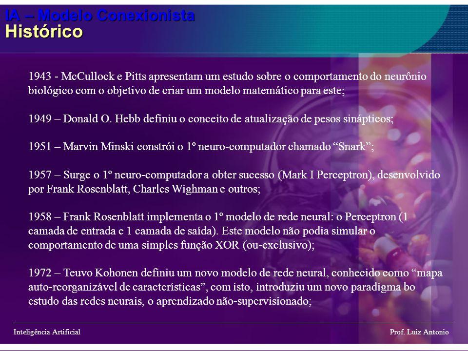 IA – Modelo Conexionista Histórico Inteligência Artificial Prof. Luiz Antonio 1943 - McCullock e Pitts apresentam um estudo sobre o comportamento do n