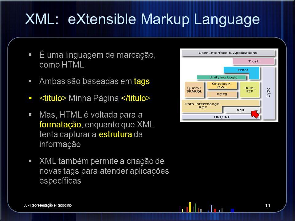 XML: eXtensible Markup Language 05 - Representação e Raciocínio 14 É uma linguagem de marcação, como HTML Ambas são baseadas em tags Minha Página Mas,