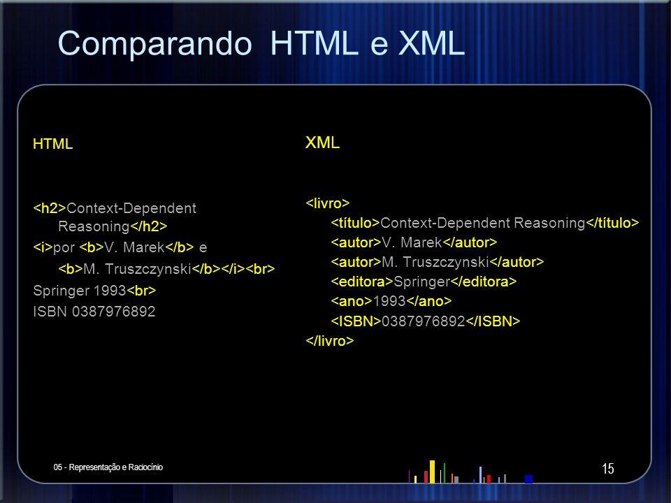 Comparando HTML e XML HTML Context-Dependent Reasoning por V. Marek e M. Truszczynski Springer 1993 ISBN 0387976892 XML Context-Dependent Reasoning V.