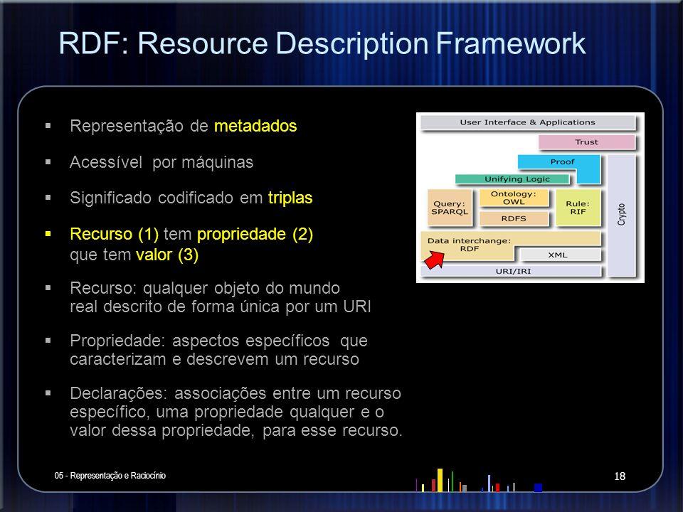 RDF: Resource Description Framework 05 - Representação e Raciocínio 18 Representação de metadados Acessível por máquinas Significado codificado em tri