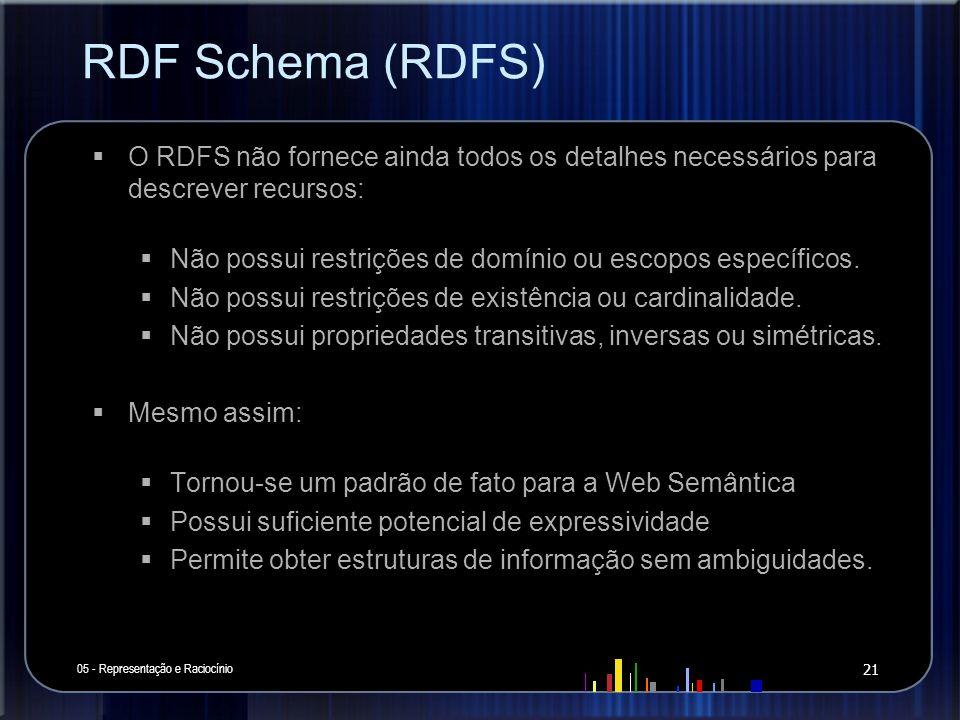 RDF Schema (RDFS) 05 - Representação e Raciocínio 21 O RDFS não fornece ainda todos os detalhes necessários para descrever recursos: Não possui restri