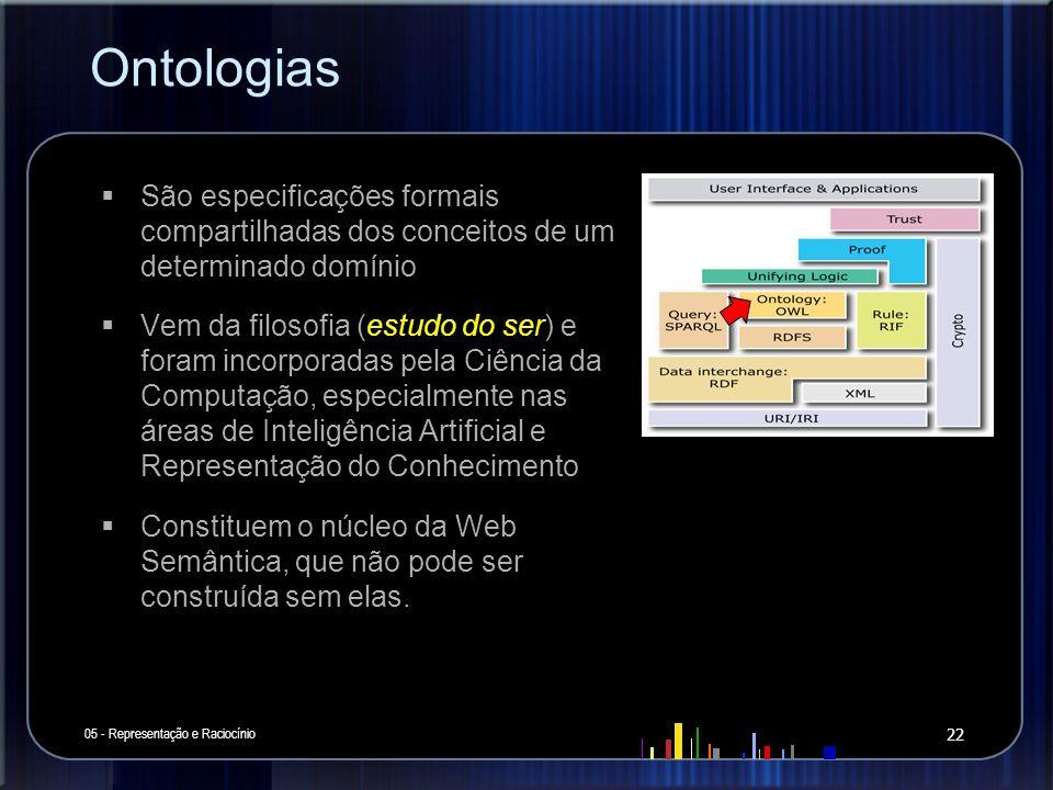 Ontologias 05 - Representação e Raciocínio 22 São especificações formais compartilhadas dos conceitos de um determinado domínio Vem da filosofia (estu