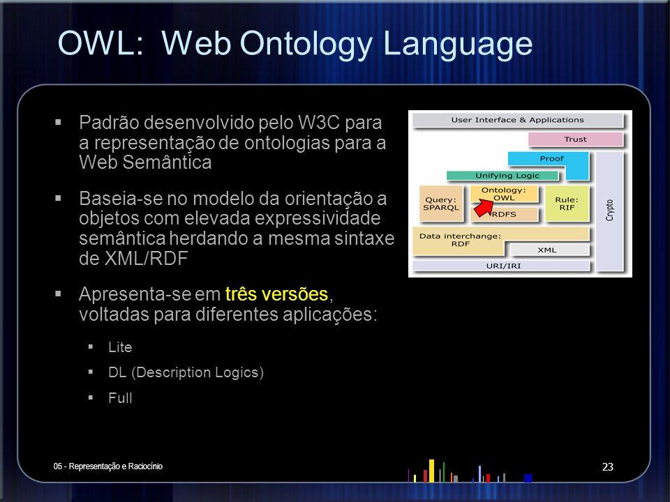 OWL: Web Ontology Language 05 - Representação e Raciocínio 23 Padrão desenvolvido pelo W3C para a representação de ontologias para a Web Semântica Bas