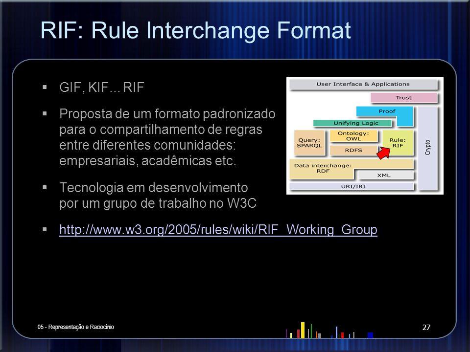 RIF: Rule Interchange Format 05 - Representação e Raciocínio 27 GIF, KIF... RIF Proposta de um formato padronizado para o compartilhamento de regras e