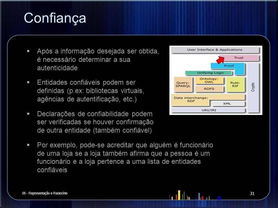 Confiança 05 - Representação e Raciocínio 31 Após a informação desejada ser obtida, é necessário determinar a sua autenticidade Entidades confiáveis p