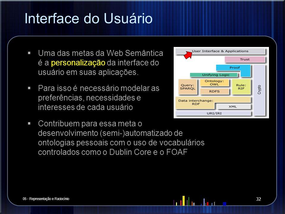 Interface do Usuário 05 - Representação e Raciocínio 32 Uma das metas da Web Semântica é a personalização da interface do usuário em suas aplicações.