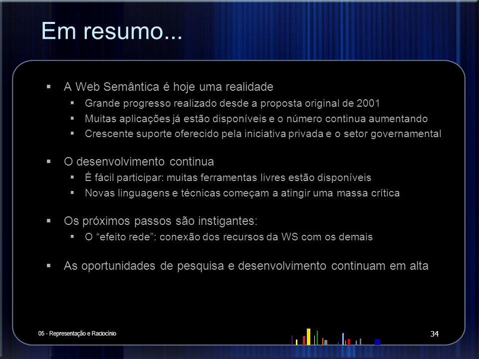 Em resumo... 05 - Representação e Raciocínio 34 A Web Semântica é hoje uma realidade Grande progresso realizado desde a proposta original de 2001 Muit