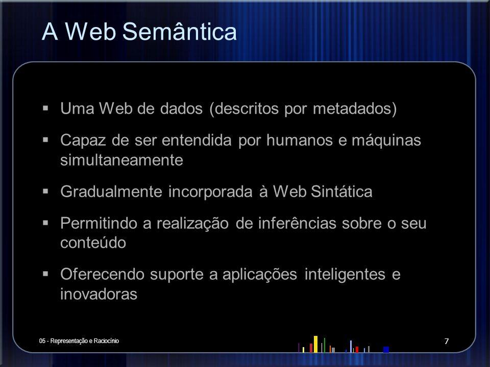 A Web Semântica Uma Web de dados (descritos por metadados) Capaz de ser entendida por humanos e máquinas simultaneamente Gradualmente incorporada à We