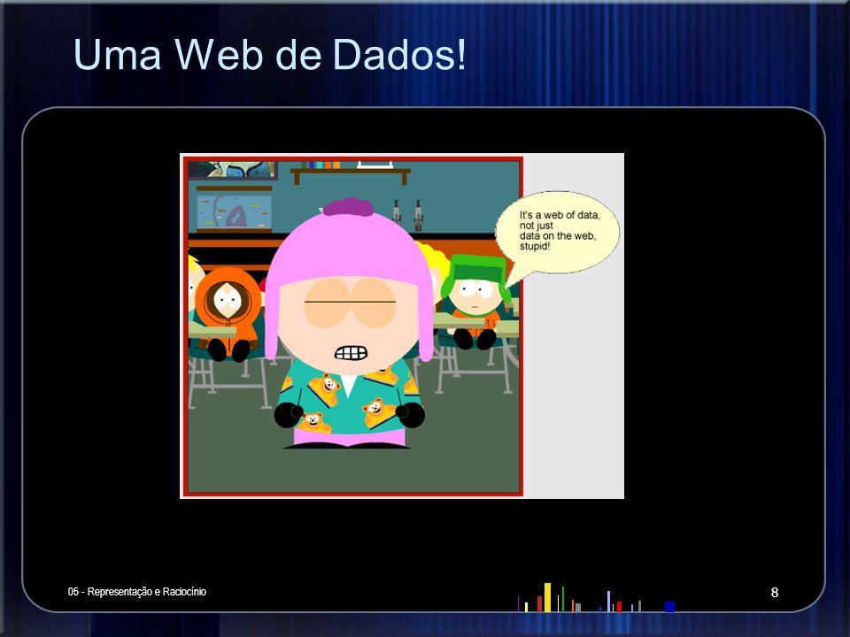 Uma Web de Dados! 05 - Representação e Raciocínio 8