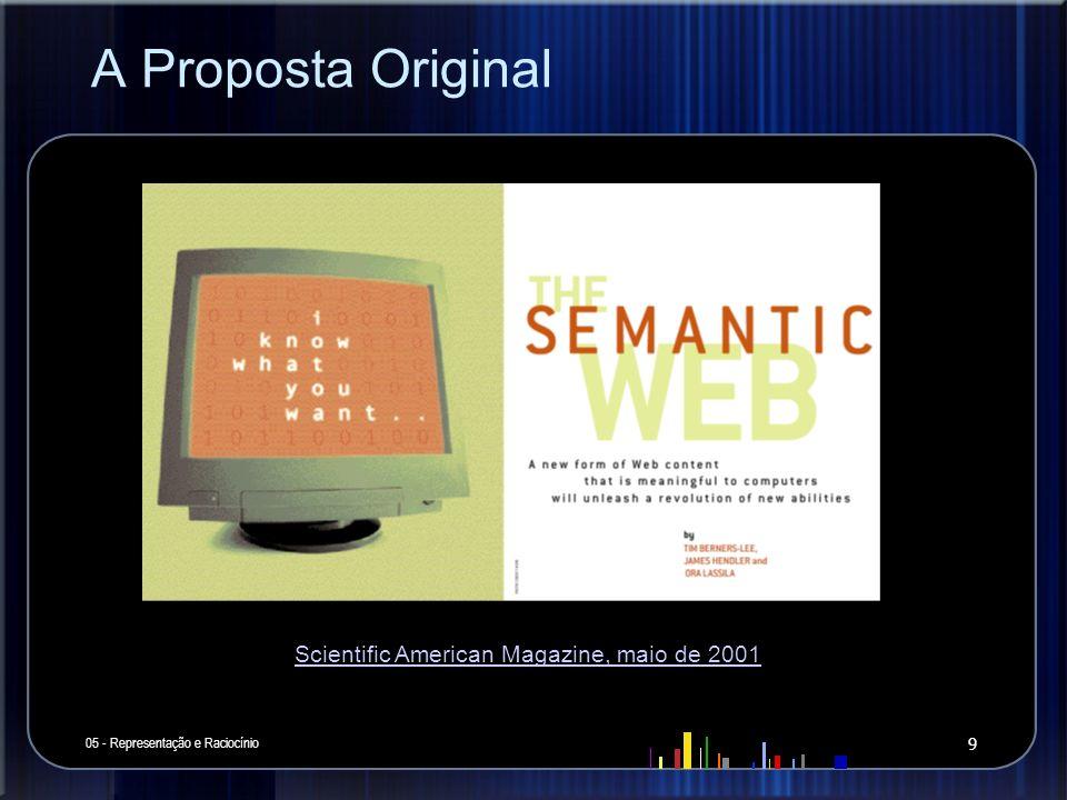 A Proposta Original 05 - Representação e Raciocínio 9 Scientific American Magazine, maio de 2001
