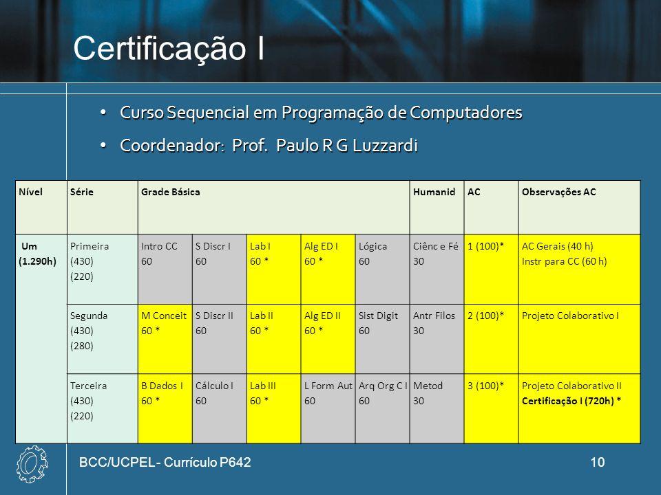 Certificação I BCC/UCPEL - Currículo P64210 NívelSérieGrade BásicaHumanidACObservações AC Um (1.290h) Primeira (430) (220) Intro CC 60 S Discr I 60 La