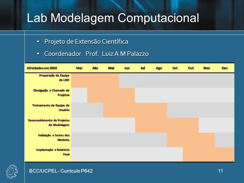 Lab Modelagem Computacional BCC/UCPEL - Currículo P64211 Projeto de Extensão Científica Projeto de Extensão Científica Coordenador: Prof. Luiz A M Pal