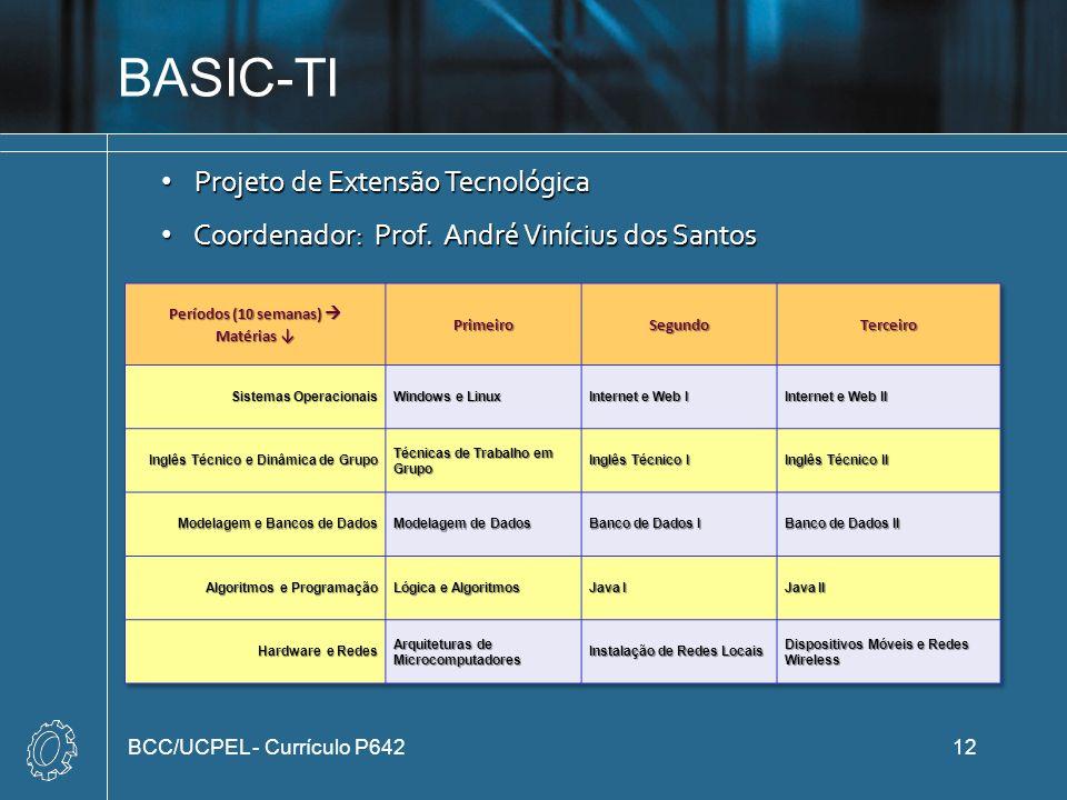 BASIC-TI BCC/UCPEL - Currículo P64212 Projeto de Extensão Tecnológica Projeto de Extensão Tecnológica Coordenador: Prof. André Vinícius dos Santos Coo